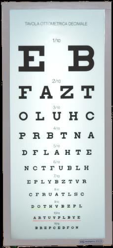 Optotyp - optometrická tabule.